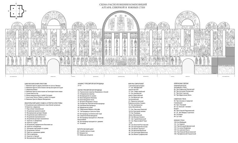 Проект росписи храма